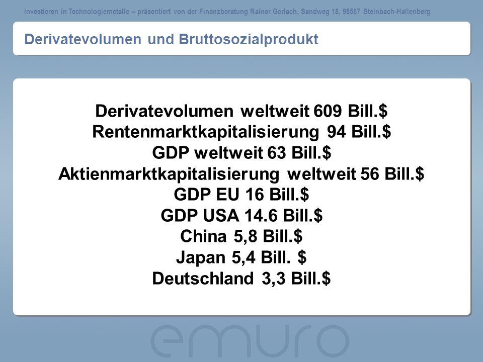 Investieren in Technologiemetalle – präsentiert von der Finanzberatung Rainer Gerlach, Sandweg 18, 98587 Steinbach-Hallenberg Derivatevolumen und Brut