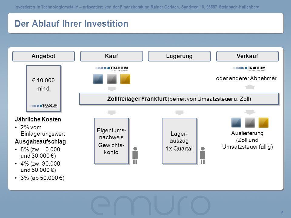 Investieren in Technologiemetalle – präsentiert von der Finanzberatung Rainer Gerlach, Sandweg 18, 98587 Steinbach-Hallenberg 9 Der Ablauf Ihrer Investition Angebot 10.000 mind.