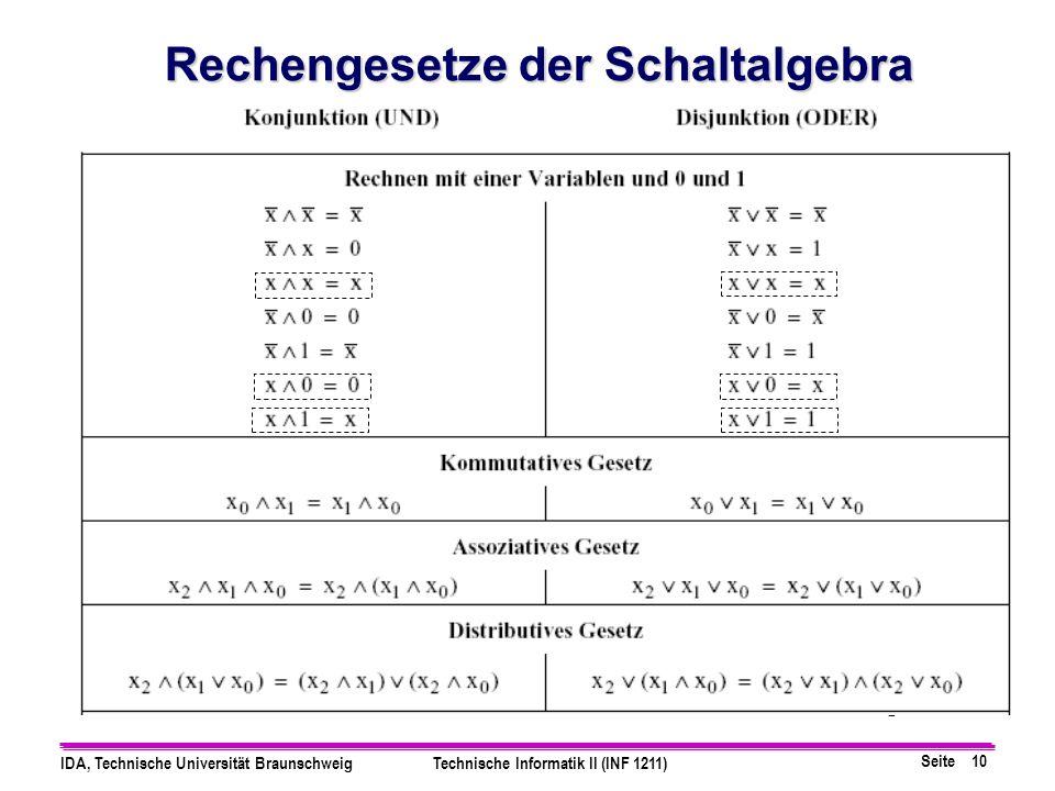 Seite 10 IDA, Technische Universität BraunschweigTechnische Informatik II (INF 1211) Rechengesetze der Schaltalgebra Grafische Darstellung der verschalteten Logik