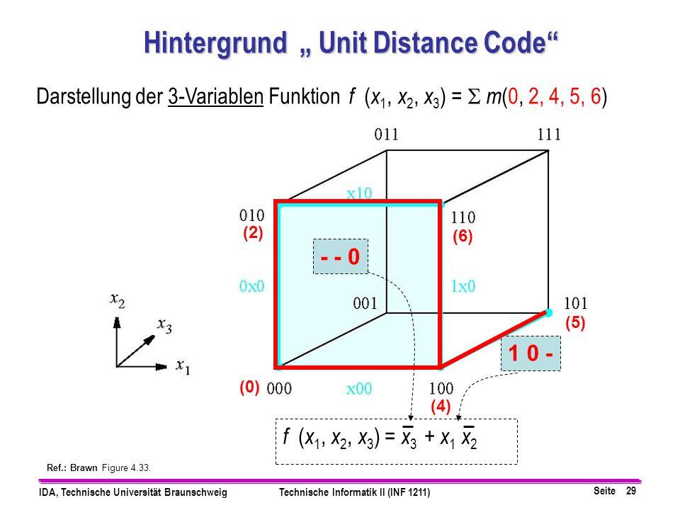 Seite 29 IDA, Technische Universität BraunschweigTechnische Informatik II (INF 1211) Hintergrund Unit Distance Code Ref.: Brawn Figure 4.33.