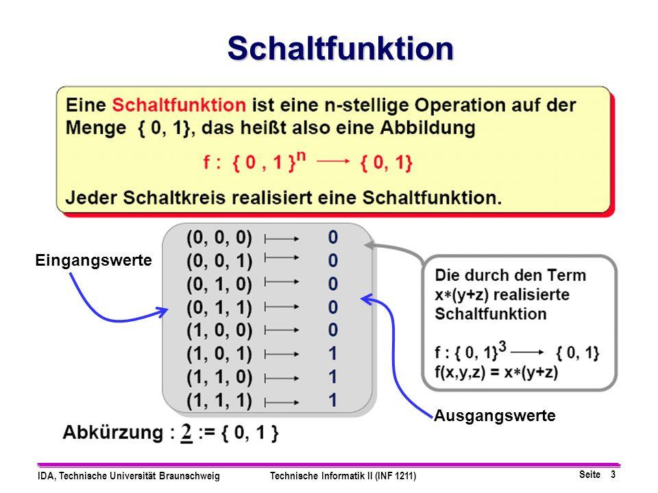 Seite 24 IDA, Technische Universität BraunschweigTechnische Informatik II (INF 1211) Beispiel einer Funktion im Auto: Zündung: Z=1 : Zündung an Hitze:H=1 : Temperatur>95 o Pegel:P=1 : ausreichend Wasser Ausgangsfunktion Warnleuchte W ZHPW 0000 0010 0100 0110 1001 1010 1101 1111 Minterm