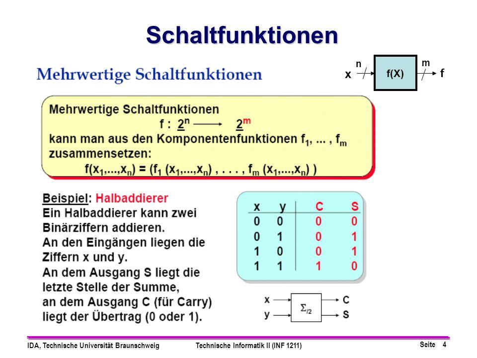Seite 15 IDA, Technische Universität BraunschweigTechnische Informatik II (INF 1211) Definition: Die Kanonische Disjunktive Normalform (KDNF) einer Booleschen Funktion ist eine ODER- Verknüpfung aller Minterme, für die die Funktion den Wert 1 annimmt.