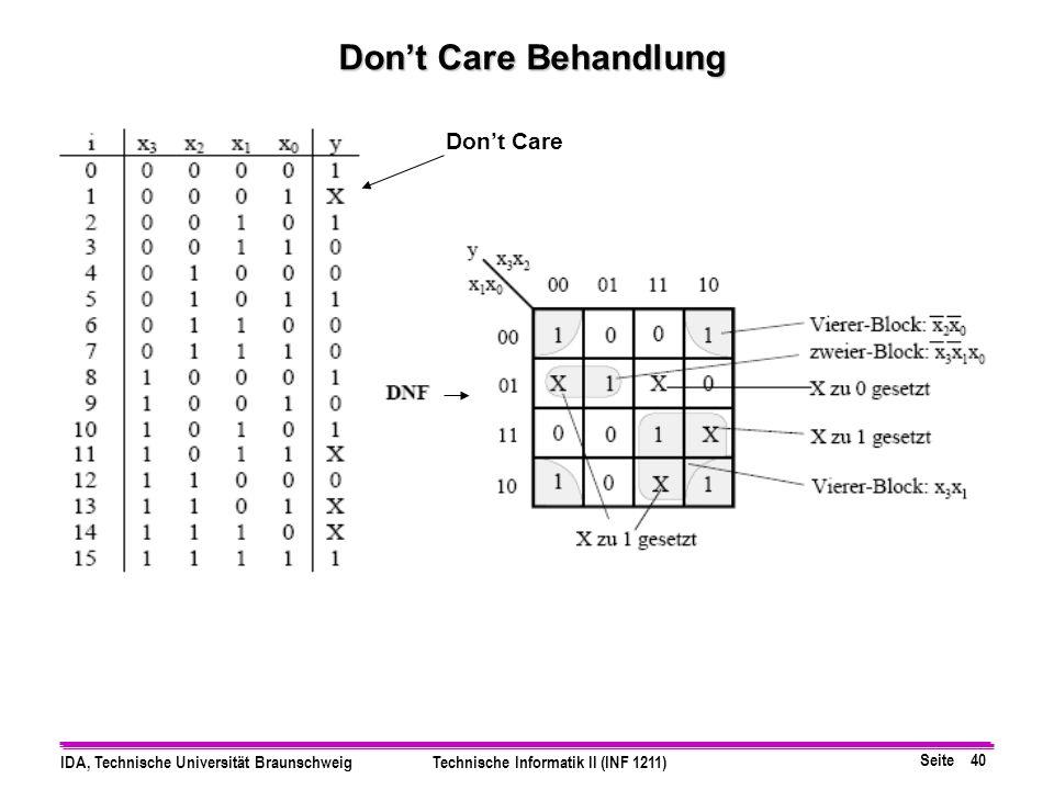 Seite 40 IDA, Technische Universität BraunschweigTechnische Informatik II (INF 1211) Dont Care Dont Care Behandlung