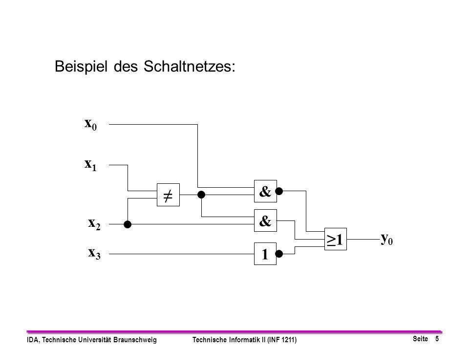Seite 5 IDA, Technische Universität BraunschweigTechnische Informatik II (INF 1211) Beispiel des Schaltnetzes: & & 1 1 y0y0 x0x0 x1x1 x2x2 x3x3