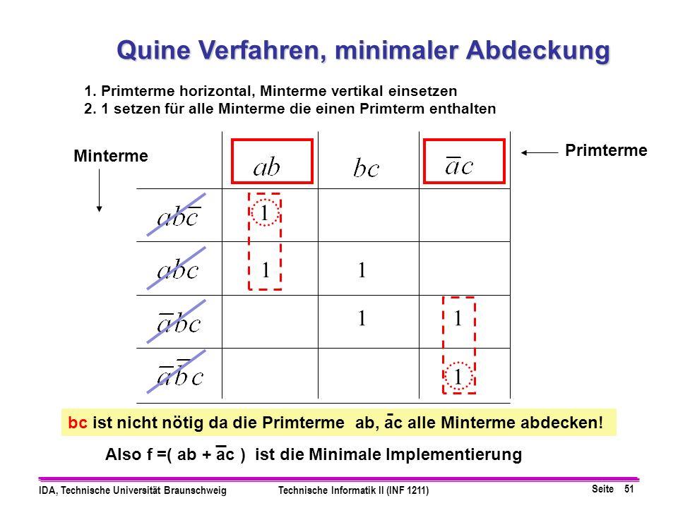 Seite 51 IDA, Technische Universität BraunschweigTechnische Informatik II (INF 1211) 1 11 11 1 Quine Verfahren, minimaler Abdeckung bc ist nicht nötig da die Primterme ab, ac alle Minterme abdecken.