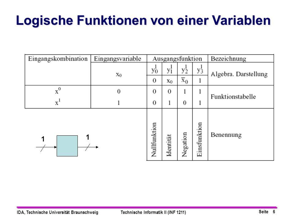 Seite 47 IDA, Technische Universität BraunschweigTechnische Informatik II (INF 1211) Einleitendes Beispiel 1 2 3 45 6 A B C D E F G 1,2 A,E 1,3 3,6 1,4 2,54,63,5 B,D B,GC,F