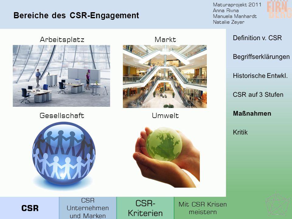 Maturaprojekt 2011 Anna Rivna Manuela Manhardt Natalie Zeyer Bereiche des CSR-Engagement ArbeitsplatzMarkt GesellschaftUmwelt CSR Unternehmen und Marken Mit CSR Krisen meistern