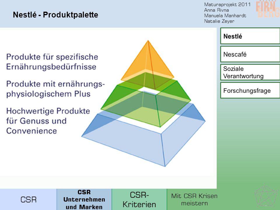 Maturaprojekt 2011 Anna Rivna Manuela Manhardt Natalie Zeyer Nestlé - Produktpalette CSR Unternehmen und Marken Mit CSR Krisen meistern