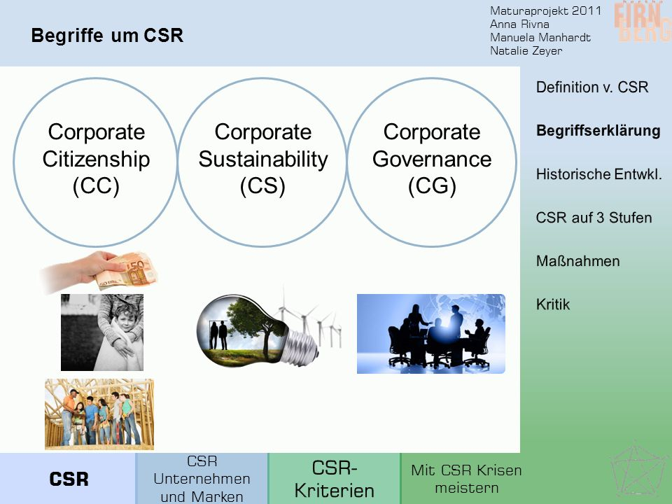 Maturaprojekt 2011 Anna Rivna Manuela Manhardt Natalie Zeyer Begriffe um CSR Corporate Sustainability (CS) Corporate Citizenship (CC) Corporate Govern