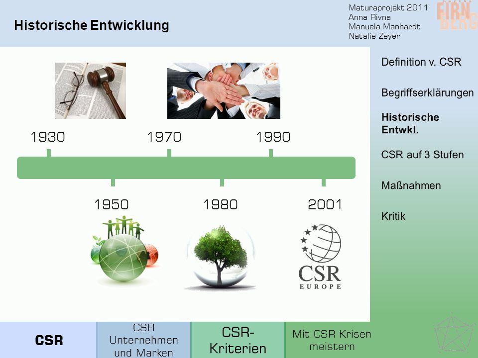 Maturaprojekt 2011 Anna Rivna Manuela Manhardt Natalie Zeyer Historische Entwicklung 1930 1950 1970 1980 1990 2001 CSR Unternehmen und Marken Mit CSR Krisen meistern