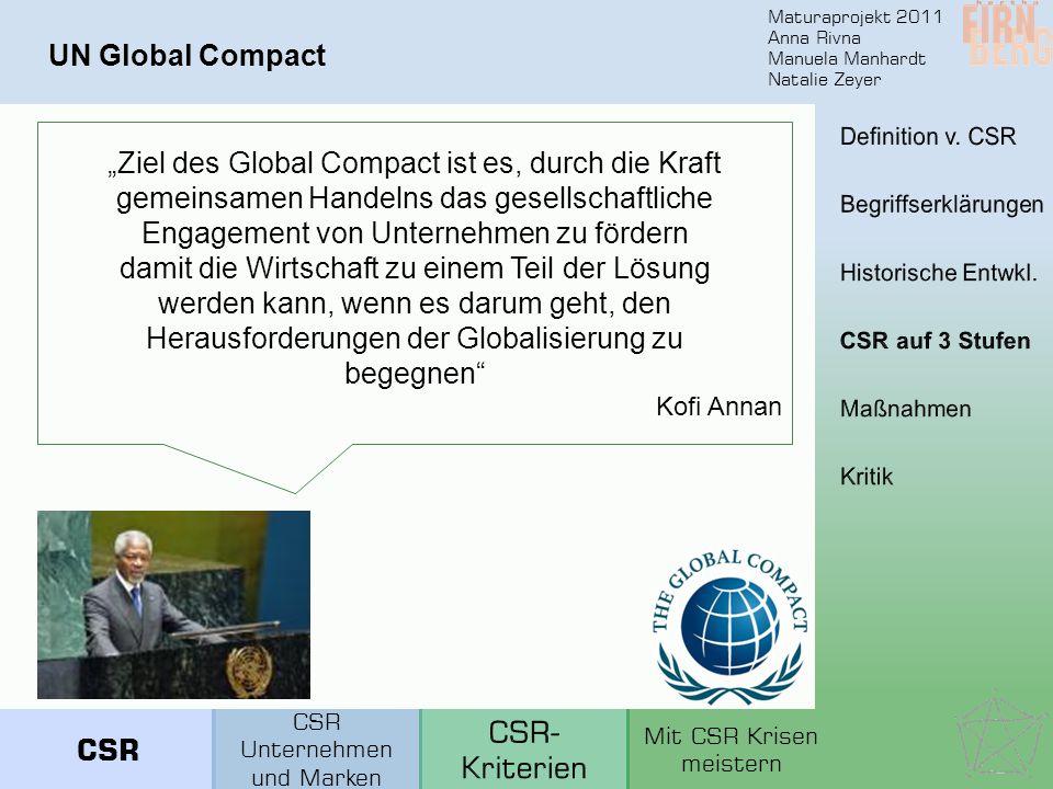 Maturaprojekt 2011 Anna Rivna Manuela Manhardt Natalie Zeyer UN Global Compact Ziel des Global Compact ist es, durch die Kraft gemeinsamen Handelns das gesellschaftliche Engagement von Unternehmen zu fördern damit die Wirtschaft zu einem Teil der Lösung werden kann, wenn es darum geht, den Herausforderungen der Globalisierung zu begegnen Kofi Annan CSR Unternehmen und Marken Mit CSR Krisen meistern