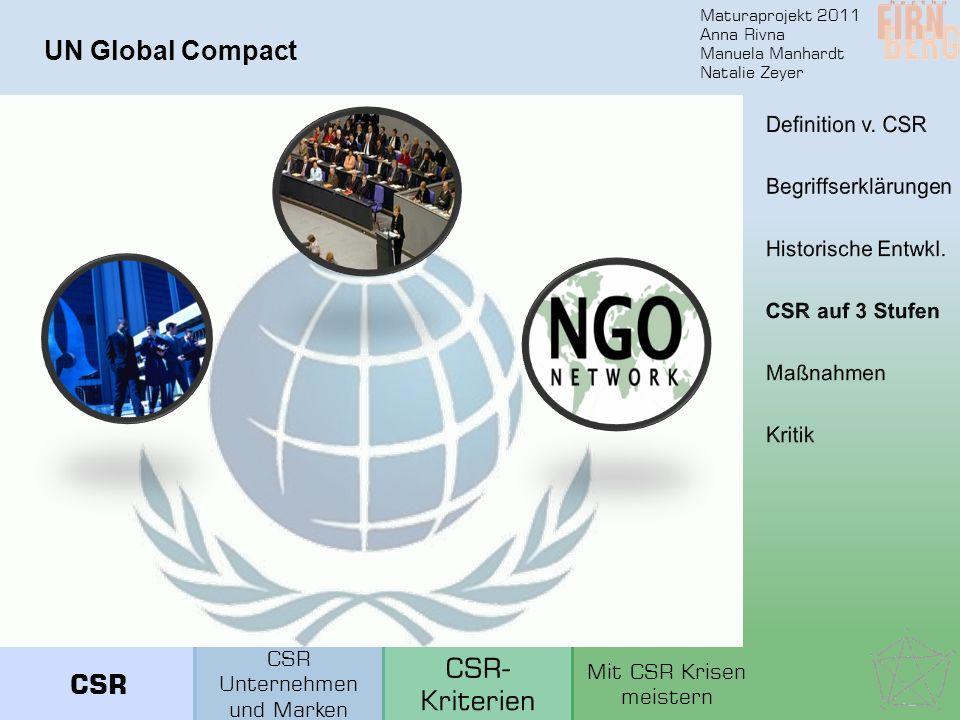 Maturaprojekt 2011 Anna Rivna Manuela Manhardt Natalie Zeyer UN Global Compact CSR Unternehmen und Marken Mit CSR Krisen meistern