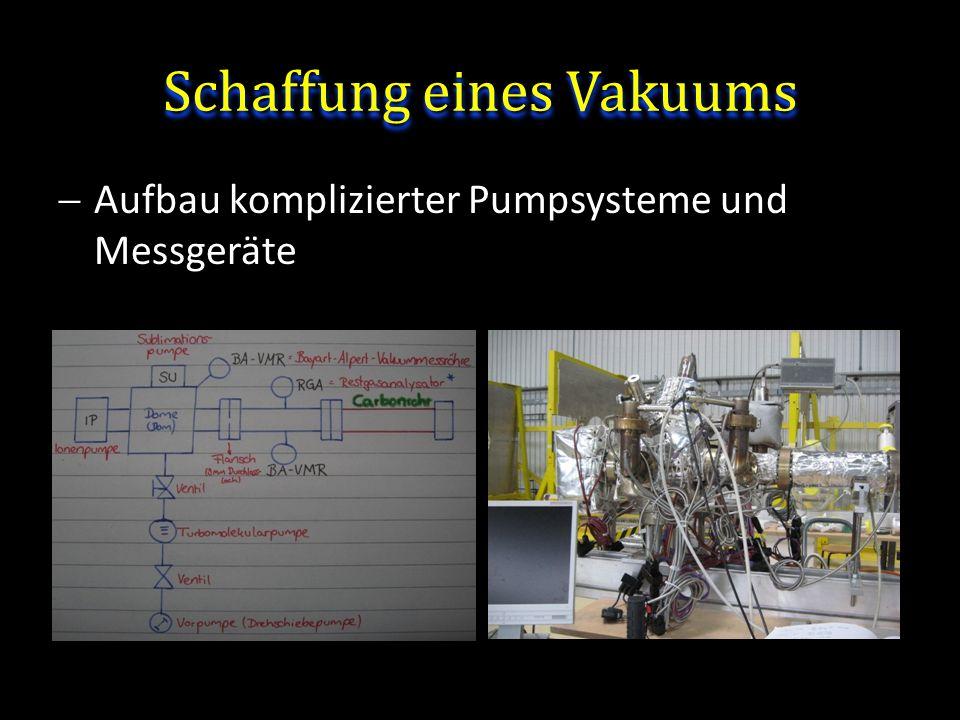 Schaffung eines Vakuums Aufbau komplizierter Pumpsysteme und Messgeräte