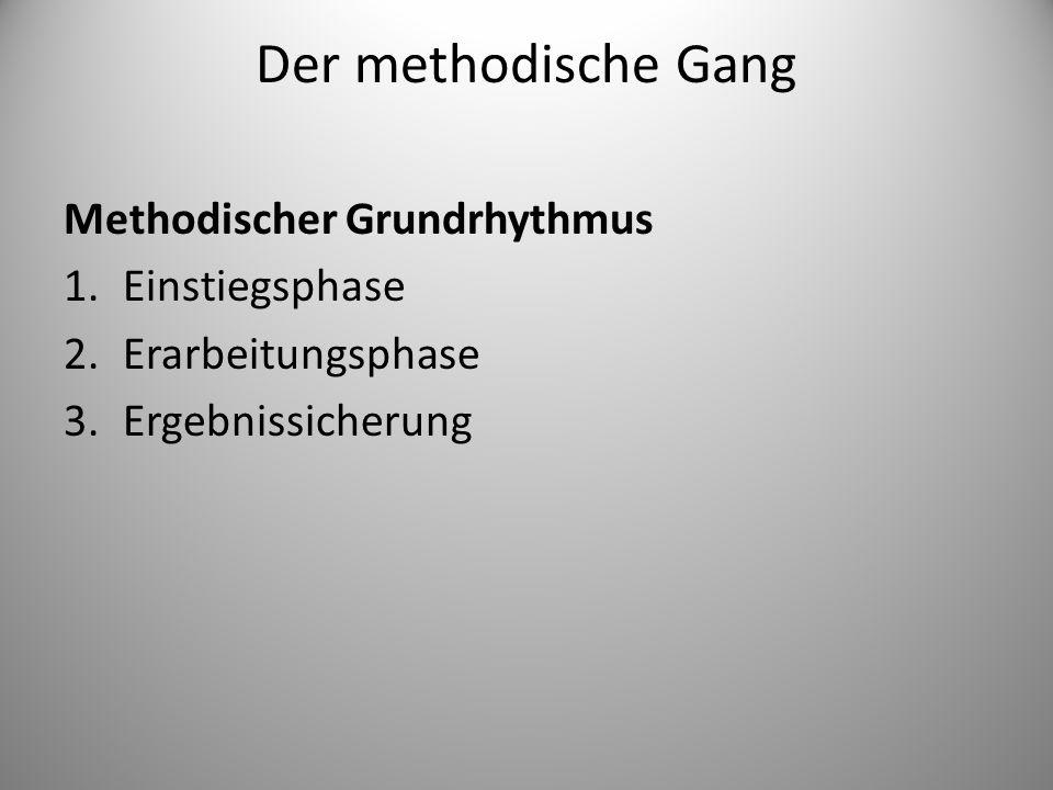 Der methodische Gang Methodischer Grundrhythmus 1.Einstiegsphase 2.Erarbeitungsphase 3.Ergebnissicherung