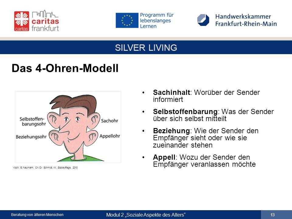 SILVER LIVING Modul 2 Soziale Aspekte des Alters 13 Beratung von älteren Menschen Das 4-Ohren-Modell Sachinhalt: Worüber der Sender informiert Selbsto