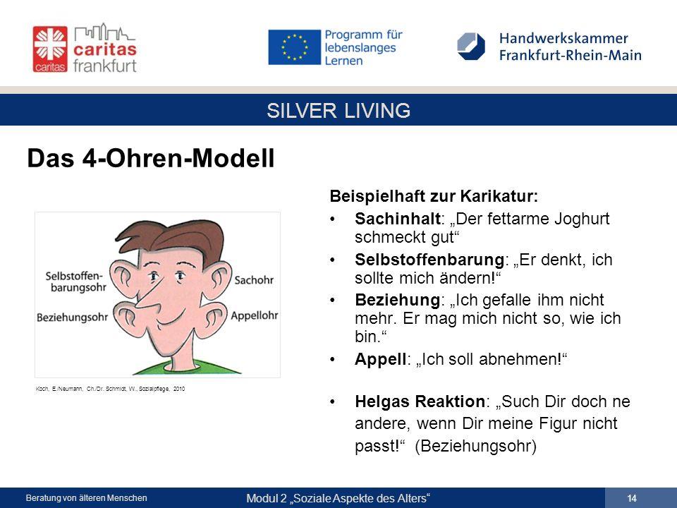 SILVER LIVING Modul 2 Soziale Aspekte des Alters 14 Beratung von älteren Menschen Das 4-Ohren-Modell Beispielhaft zur Karikatur: Sachinhalt: Der fetta