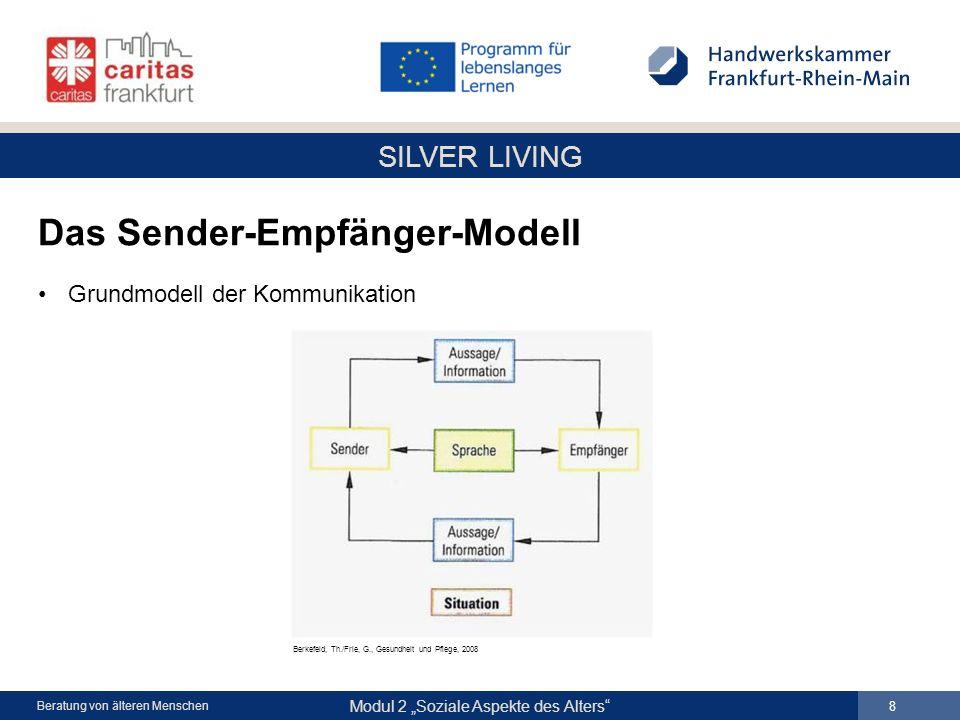 SILVER LIVING Modul 2 Soziale Aspekte des Alters 8 Beratung von älteren Menschen Das Sender-Empfänger-Modell Grundmodell der Kommunikation Berkefeld,