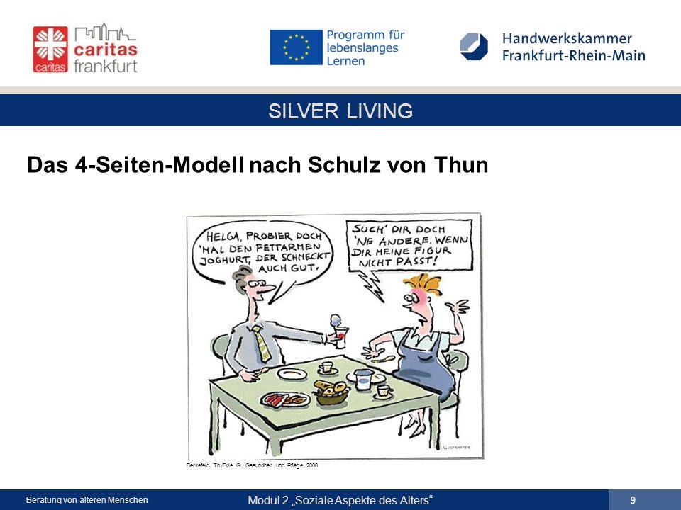 SILVER LIVING Modul 2 Soziale Aspekte des Alters 10 Beratung von älteren Menschen Das 4-Seiten-Modell nach Schulz von Thun Friedemann Schulz von Thun (*6.08.1944) Psychologe, Kommunikationswissenschaftler, Autor Jede Nachricht enthält vielfältige Informationen und Botschaften des Senders.