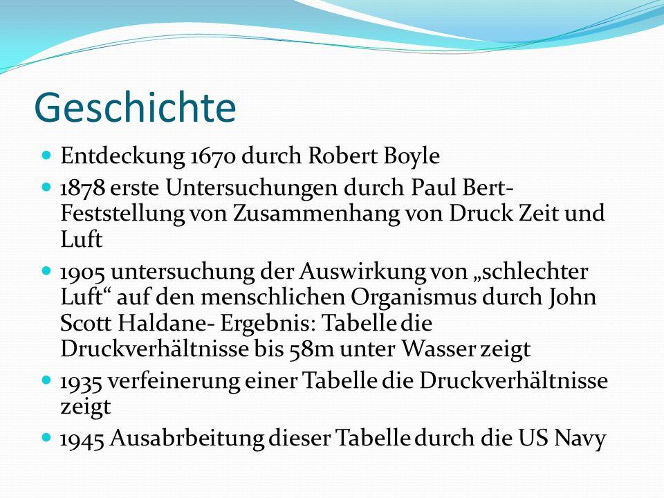 Geschichte Entdeckung 1670 durch Robert Boyle 1878 erste Untersuchungen durch Paul Bert- Feststellung von Zusammenhang von Druck Zeit und Luft 1905 un