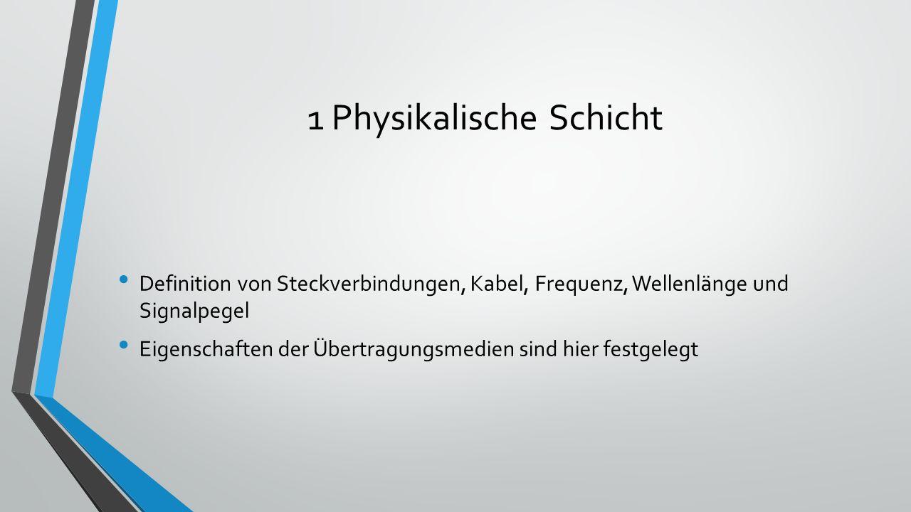 1 Physikalische Schicht Definition von Steckverbindungen, Kabel, Frequenz, Wellenlänge und Signalpegel Eigenschaften der Übertragungsmedien sind hier festgelegt