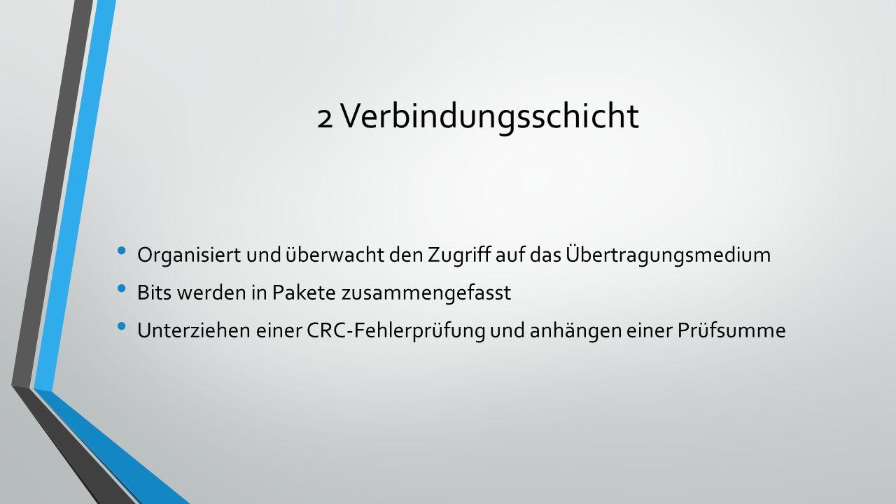 2 Verbindungsschicht Organisiert und überwacht den Zugriff auf das Übertragungsmedium Bits werden in Pakete zusammengefasst Unterziehen einer CRC-Fehl