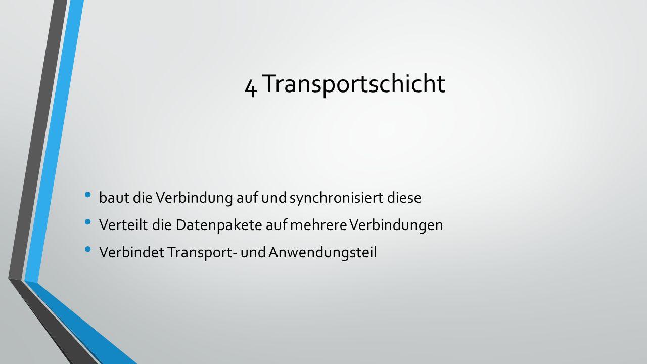 4 Transportschicht baut die Verbindung auf und synchronisiert diese Verteilt die Datenpakete auf mehrere Verbindungen Verbindet Transport- und Anwendu