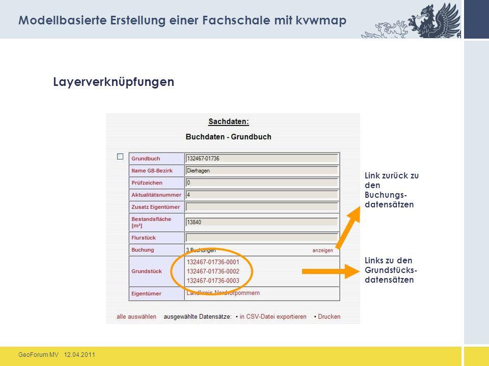 GeoForum MV 12.04.2011 Layerverknüpfungen Modellbasierte Erstellung einer Fachschale mit kvwmap Links zu den Grundstücks- datensätzen Link zurück zu d