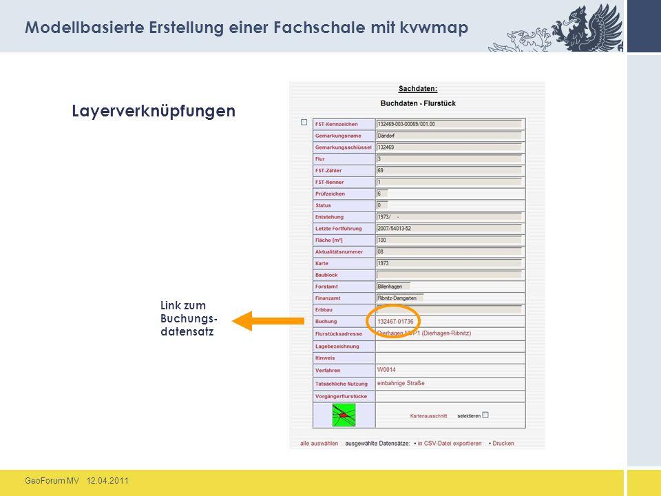 GeoForum MV 12.04.2011 Layerverknüpfungen Modellbasierte Erstellung einer Fachschale mit kvwmap Link zum Buchungs- datensatz