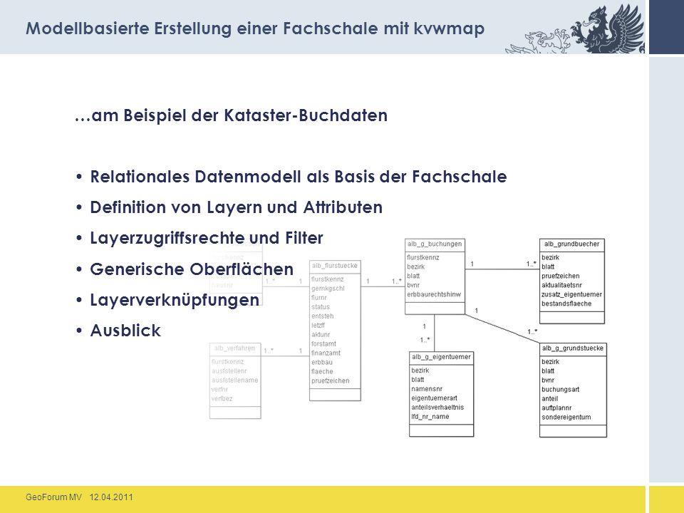 Modellbasierte Erstellung einer Fachschale mit kvwmap GeoForum MV 12.04.2011 …am Beispiel der Kataster-Buchdaten Relationales Datenmodell als Basis de