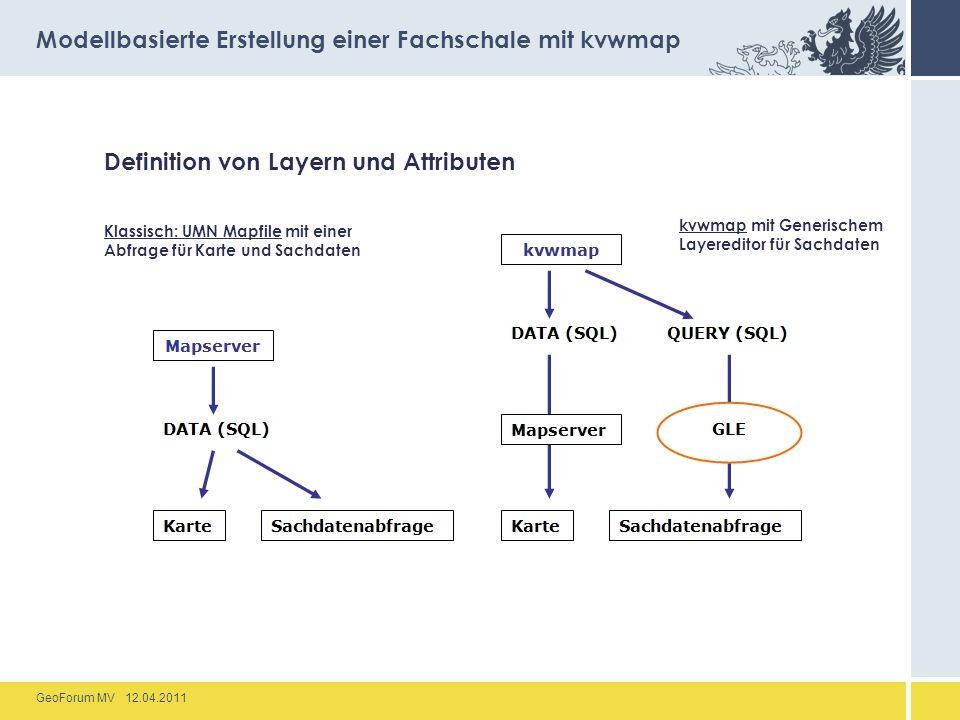 GeoForum MV 12.04.2011 Definition von Layern und Attributen Modellbasierte Erstellung einer Fachschale mit kvwmap Klassisch: UMN Mapfile mit einer Abf