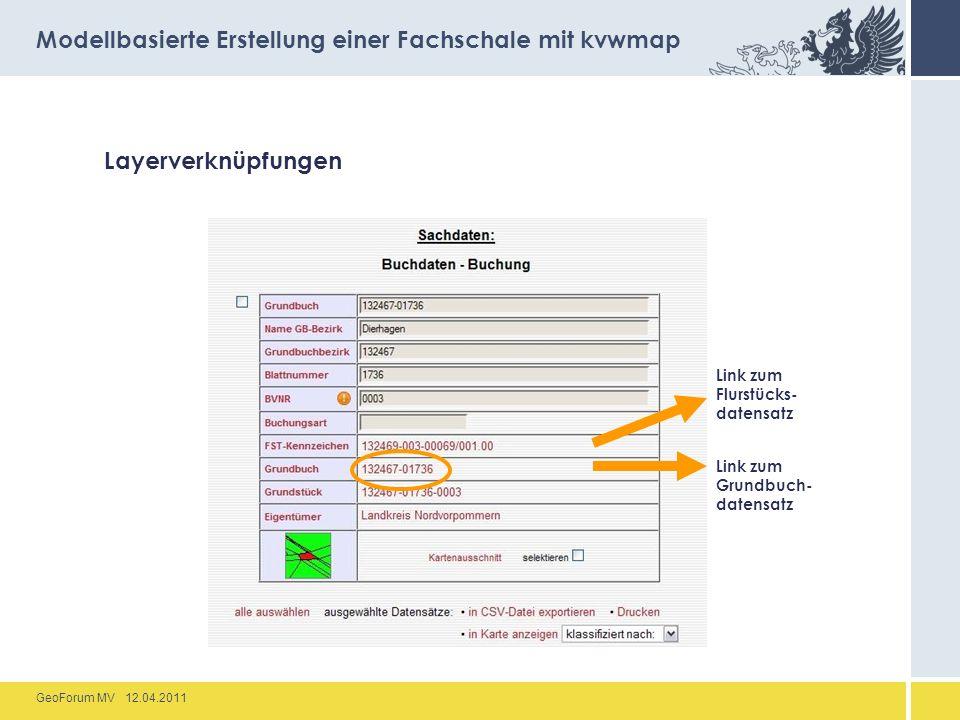 GeoForum MV 12.04.2011 Layerverknüpfungen Modellbasierte Erstellung einer Fachschale mit kvwmap Link zum Grundbuch- datensatz Link zum Flurstücks- dat