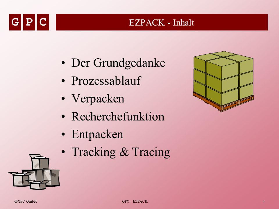 GPC GPC GmbH GPC - EZPACK4 EZPACK - Inhalt Der Grundgedanke Prozessablauf Verpacken Recherchefunktion Entpacken Tracking & Tracing