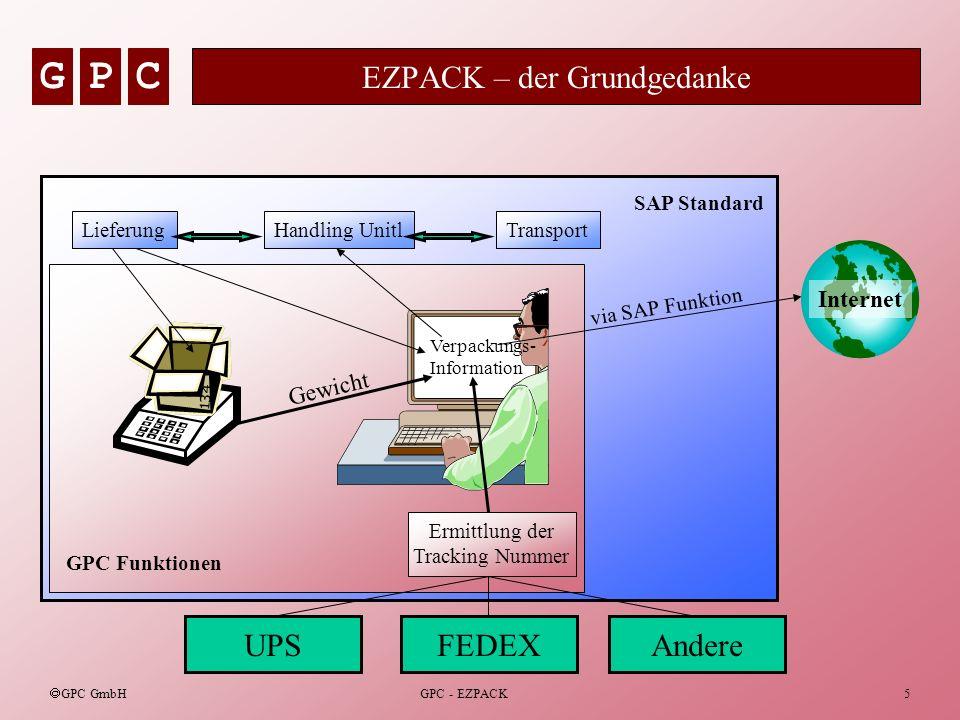 GPC GPC GmbH GPC - EZPACK5 EZPACK – der Grundgedanke GPC Funktionen SAP Standard LieferungHandling UnitlTransport UPSFEDEXAndere Verpackungs- Informat