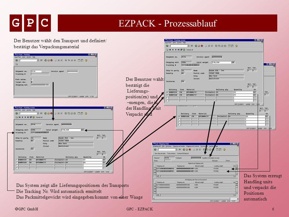 GPC GPC GmbH GPC - EZPACK6 EZPACK - Prozessablauf Der Benutzer wählt den Transport und definiert/ bestätigt das Verpackungsmaterial Das System zeigt a