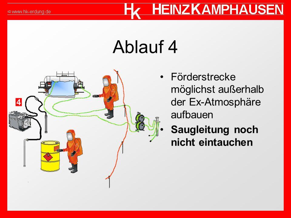 Ablauf 4 Förderstrecke möglichst außerhalb der Ex-Atmosphäre aufbauen Saugleitung noch nicht eintauchen