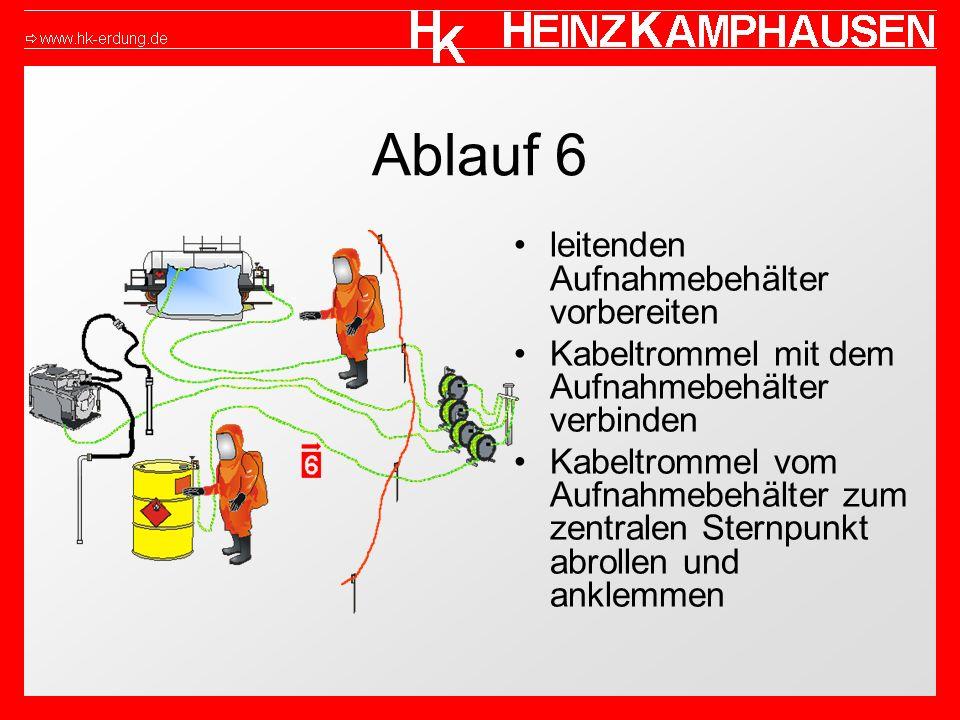 Ablauf 6 leitenden Aufnahmebehälter vorbereiten Kabeltrommel mit dem Aufnahmebehälter verbinden Kabeltrommel vom Aufnahmebehälter zum zentralen Sternpunkt abrollen und anklemmen