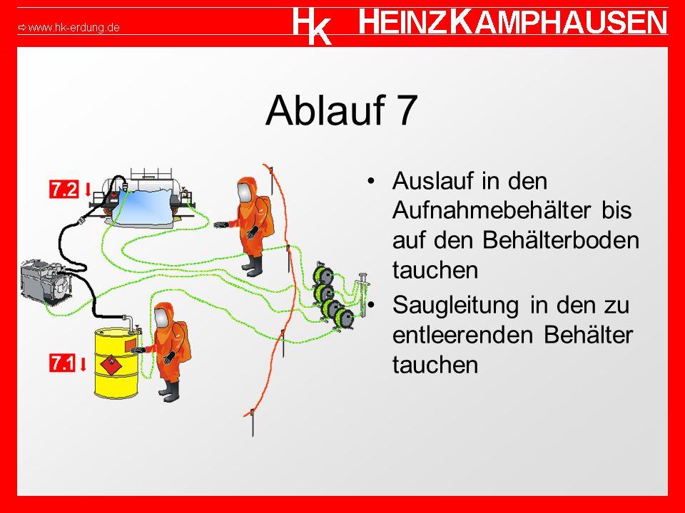 Ablauf 7 Auslauf in den Aufnahmebehälter bis auf den Behälterboden tauchen Saugleitung in den zu entleerenden Behälter tauchen
