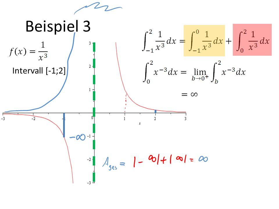Regeln (geschlossenes Intervall) 1.Ist f auf dem Intervall [a;b) stetig und hat eine Asymptote bei b, dann gilt: 2.Ist f auf dem Intervall (a;b] stetig und hat eine Asymptote bei a, dann gilt: 3.Ist f auf dem Intervall [a;b] stetig, ausgenommen bei c, wo f eine Asymptote hat, dann gilt: