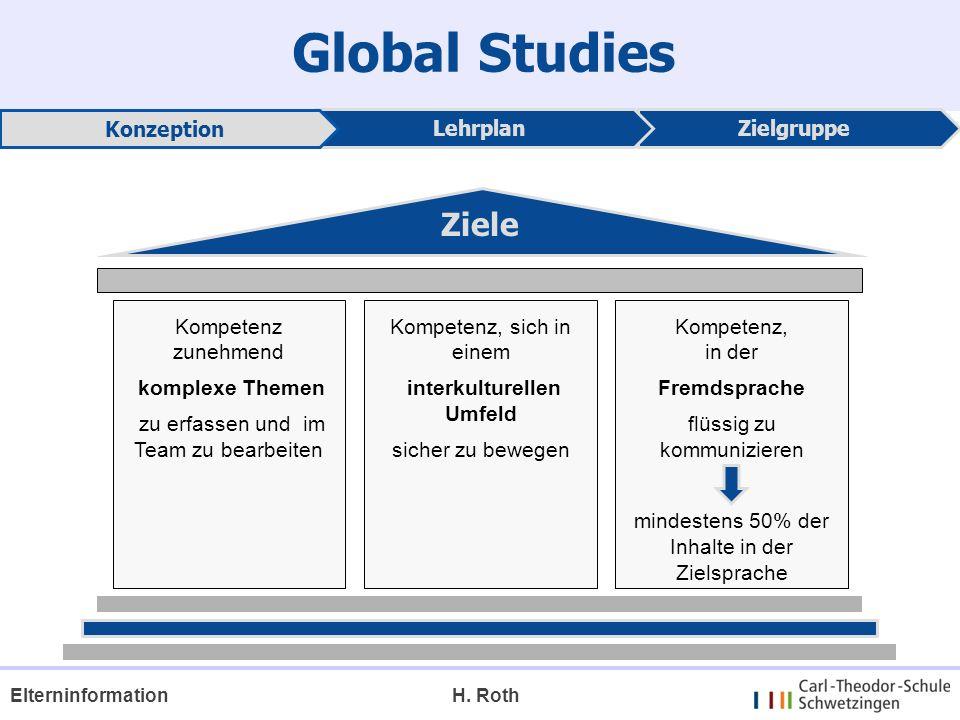 Global Studies ZielgruppeLehrplan Konzeption 2-stündiges Wahlpflichtfach als mündliches Prüfungsfach wählbar Jahrgangsstufe 1 & 2Eingangsklasse Abitur H.