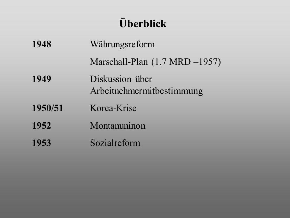 Überblick 1948Währungsreform Marschall-Plan (1,7 MRD –1957) 1949Diskussion über Arbeitnehmermitbestimmung 1950/51Korea-Krise 1952 Montanuninon 1953 So