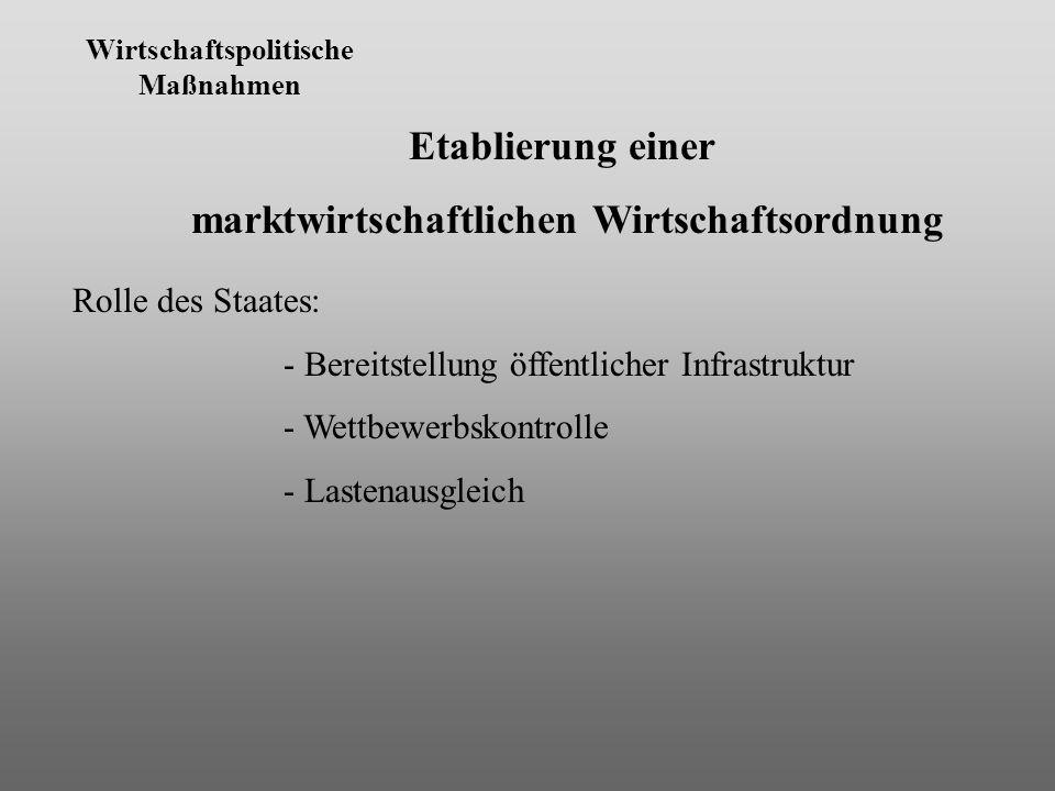 Wirtschaftspolitische Maßnahmen Bundesversorgungsgesetz (1950) -Lastenausgleich für Kriegsopfer Wohnungsbaugesetz (1950) Reform der Sozialversicherung 1950/51 Montanunion (1951) - Koordination der westeuropäischen Grundstoffindustrie Betriebliches Mitbestimmungsgesetz in der Montanindustrie (1951)