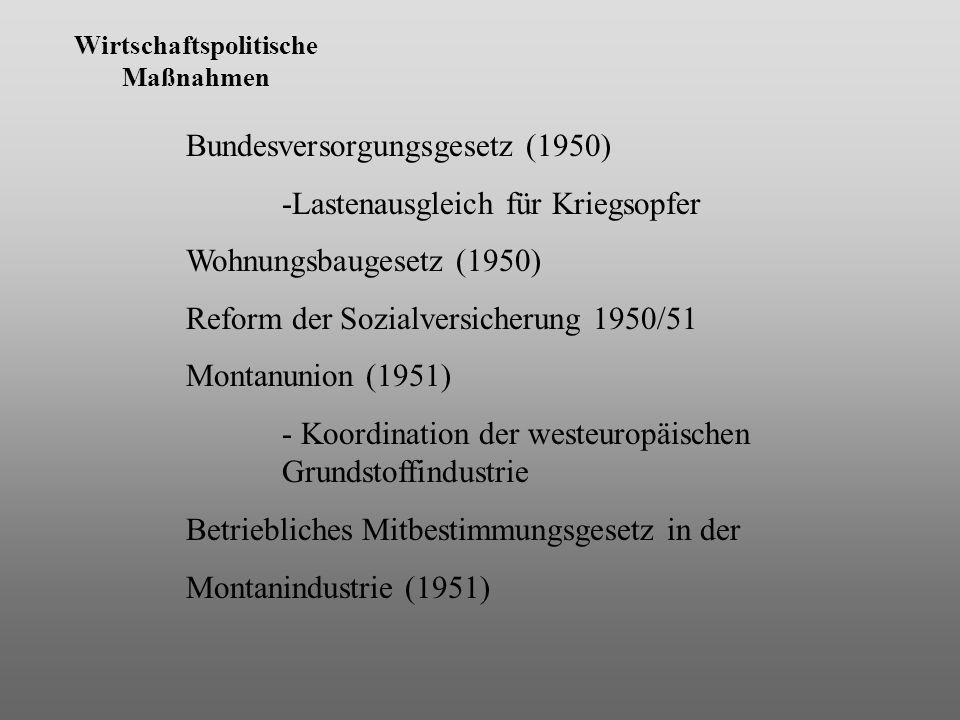 Wirtschaftspolitische Maßnahmen Bundesversorgungsgesetz (1950) -Lastenausgleich für Kriegsopfer Wohnungsbaugesetz (1950) Reform der Sozialversicherung