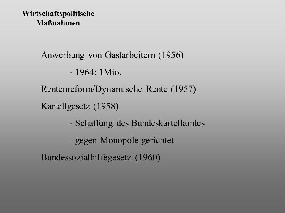 Wirtschaftspolitische Maßnahmen Anwerbung von Gastarbeitern (1956) - 1964: 1Mio. Rentenreform/Dynamische Rente (1957) Kartellgesetz (1958) - Schaffung