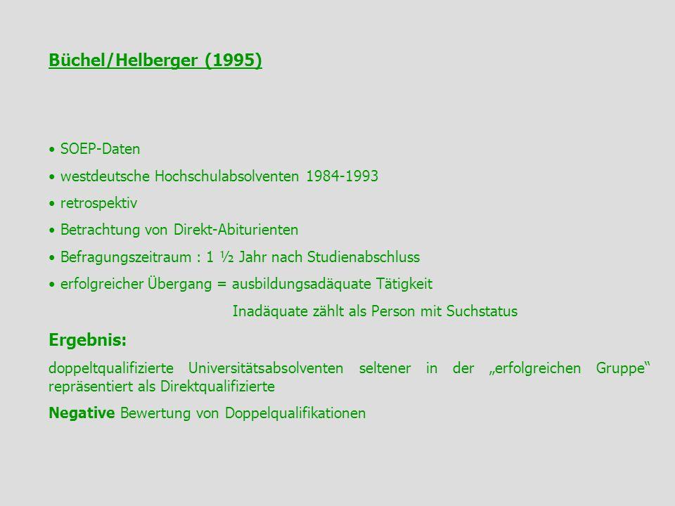 Büchel/Helberger (1995) SOEP-Daten westdeutsche Hochschulabsolventen 1984-1993 retrospektiv Betrachtung von Direkt-Abiturienten Befragungszeitraum : 1 ½ Jahr nach Studienabschluss erfolgreicher Übergang = ausbildungsadäquate Tätigkeit Inadäquate zählt als Person mit Suchstatus Ergebnis: doppeltqualifizierte Universitätsabsolventen seltener in der erfolgreichen Gruppe repräsentiert als Direktqualifizierte Negative Bewertung von Doppelqualifikationen