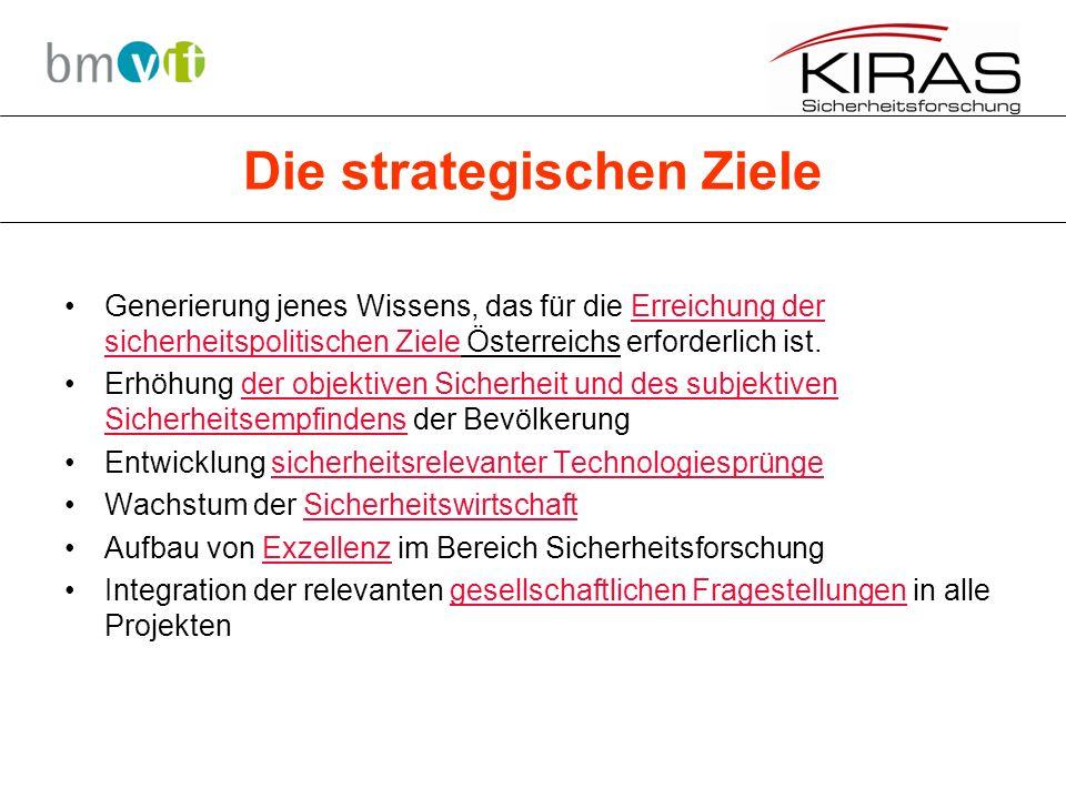 Die strategischen Ziele Generierung jenes Wissens, das für die Erreichung der sicherheitspolitischen Ziele Österreichs erforderlich ist.