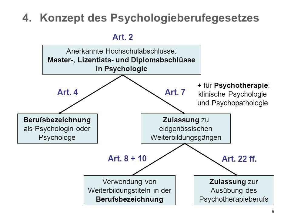 6 4.Konzept des Psychologieberufegesetzes Anerkannte Hochschulabschlüsse: Master-, Lizentiats- und Diplomabschlüsse in Psychologie Berufsbezeichnung a