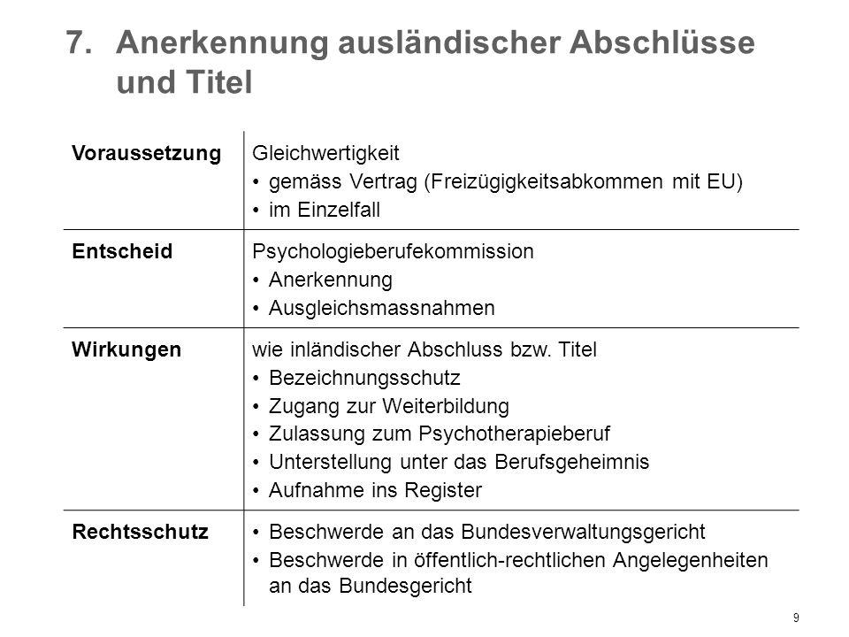 9 7.Anerkennung ausländischer Abschlüsse und Titel VoraussetzungGleichwertigkeit gemäss Vertrag (Freizügigkeitsabkommen mit EU) im Einzelfall Entschei