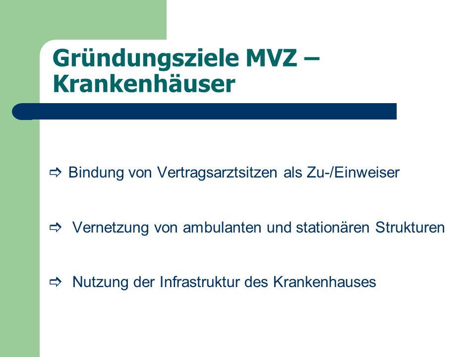 Gründungsziele MVZ – Krankenhäuser Bindung von Vertragsarztsitzen als Zu-/Einweiser Vernetzung von ambulanten und stationären Strukturen Nutzung der Infrastruktur des Krankenhauses