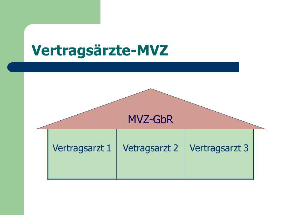 Vertragsärzte-MVZ Vertragsarzt 1Vetragsarzt 2Vertragsarzt 3 MVZ-GbR