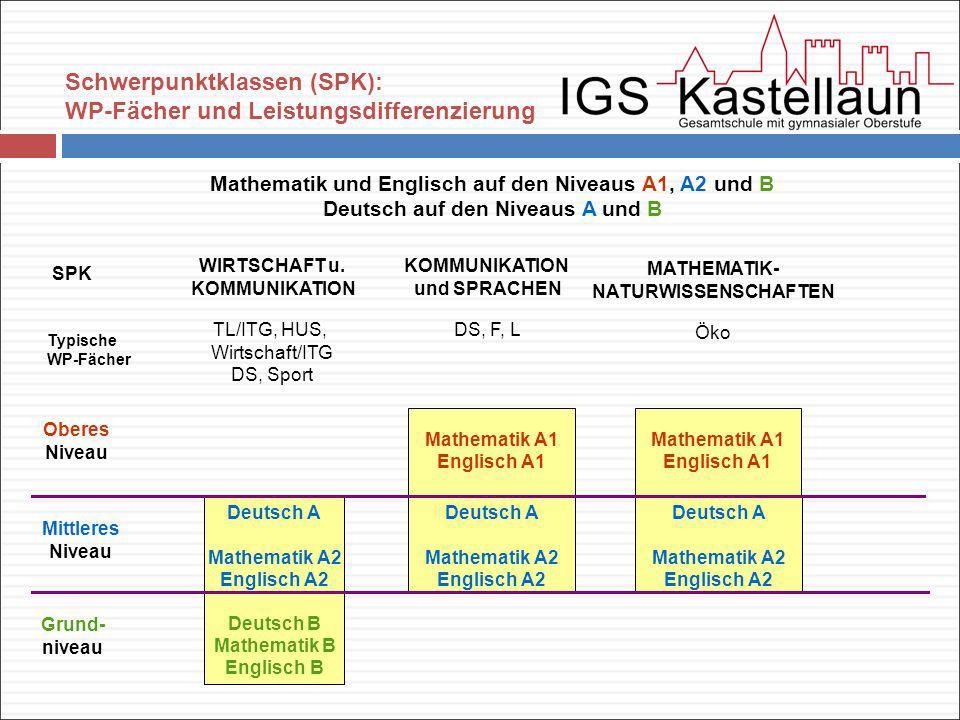 Deutsch A Mathematik A2 Englisch A2 Deutsch A Mathematik A2 Englisch A2 Mathematik A1 Englisch A1 Mathematik und Englisch auf den Niveaus A1, A2 und B